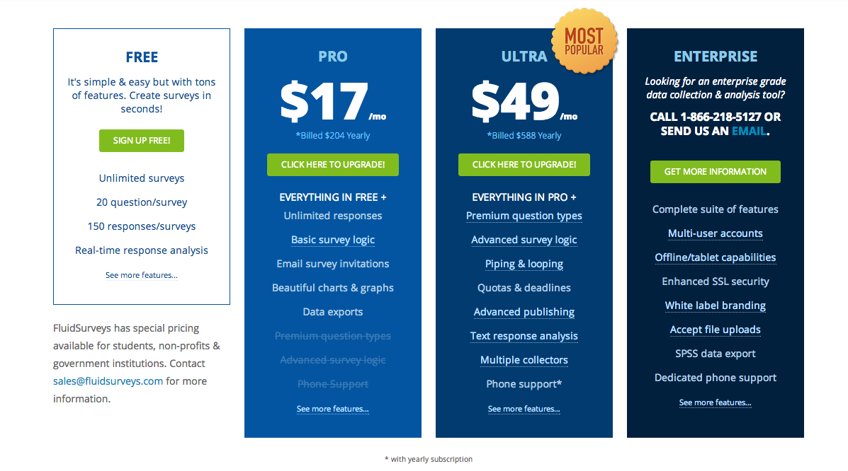 Fluid surveys pricing table most popular