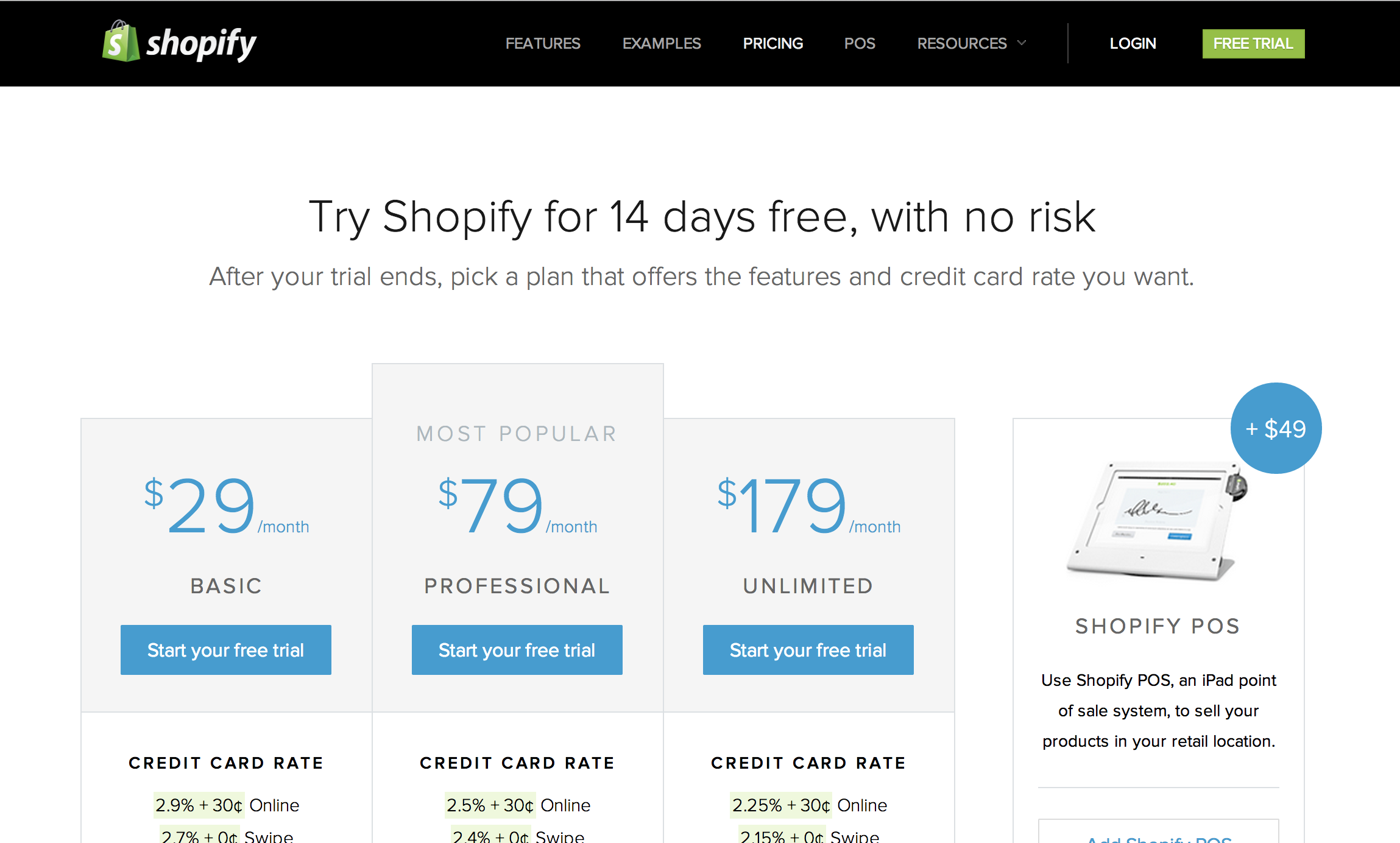 Shopify Pricing Table