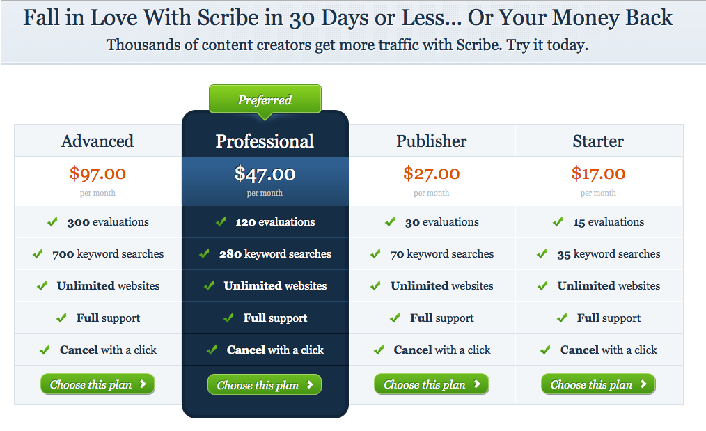 scribd popular package
